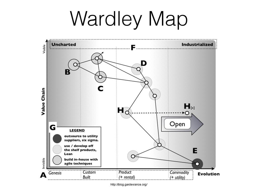 http://blog.gardeviance.org/ Wardley Map