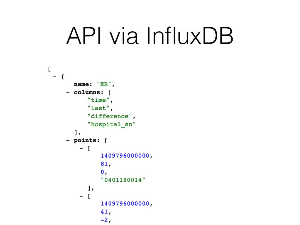 API via InfluxDB