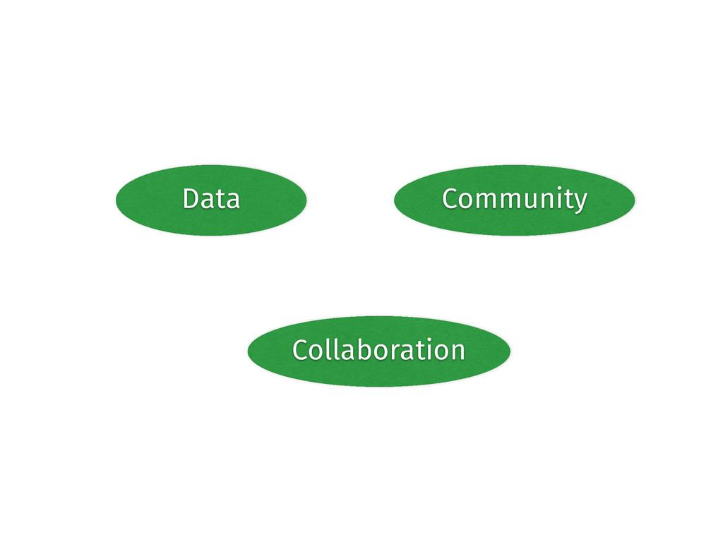 Data Community Collaboration