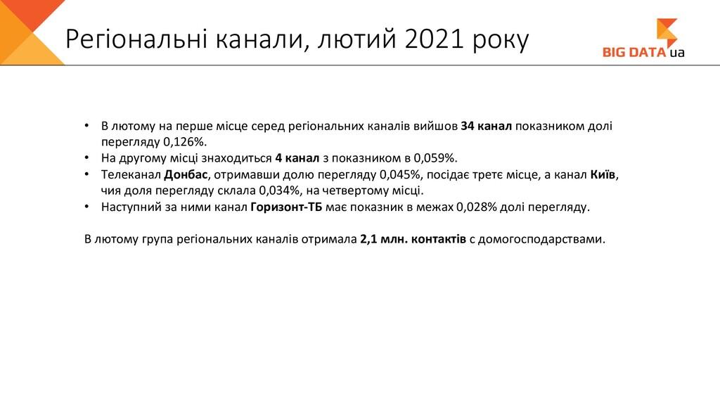 Регіональні канали, лютий 2021 року • В лютому ...