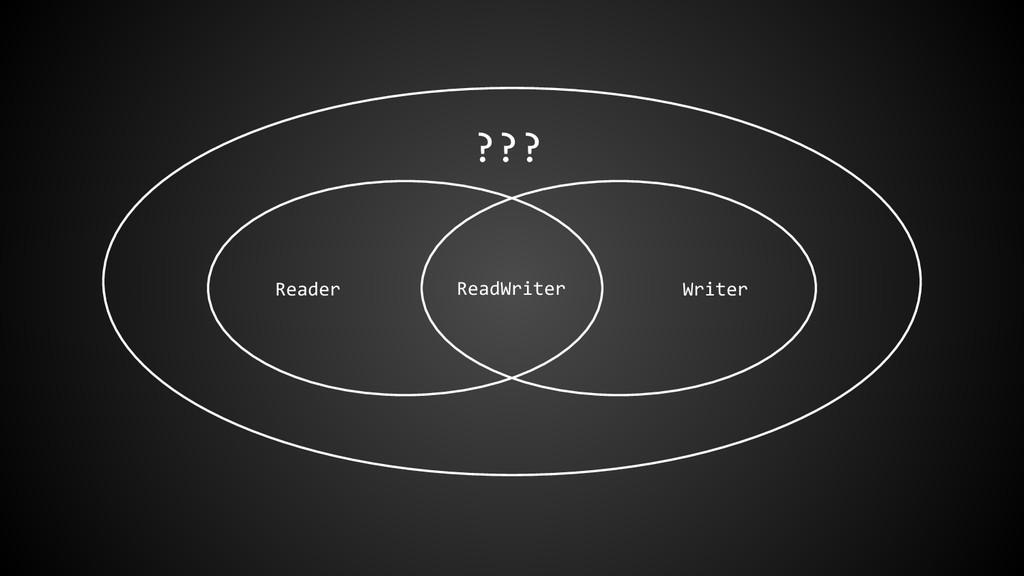 Writer ReadWriter ??? Reader