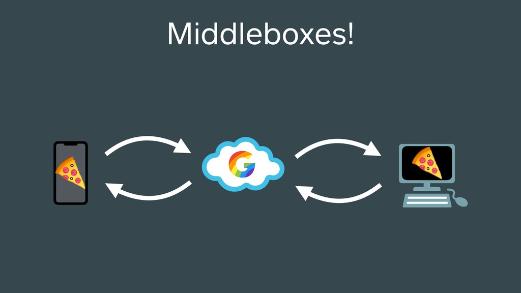 Middleboxes!