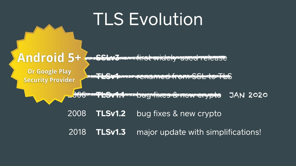 TLS Evolution first widely-used release renamed ...