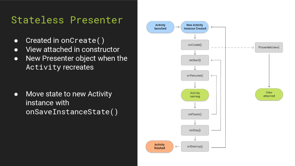 Stateless Presenter ● Created in onCreate() ● V...