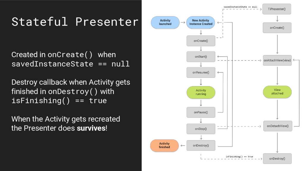 Stateful Presenter Created in onCreate() when s...