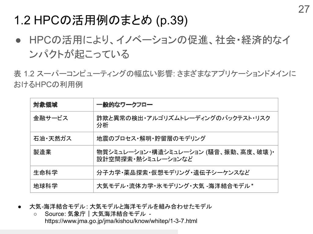 1.2 HPCの活用例のまとめ (p.39) ● HPCの活用により、イノベーションの促進、社...