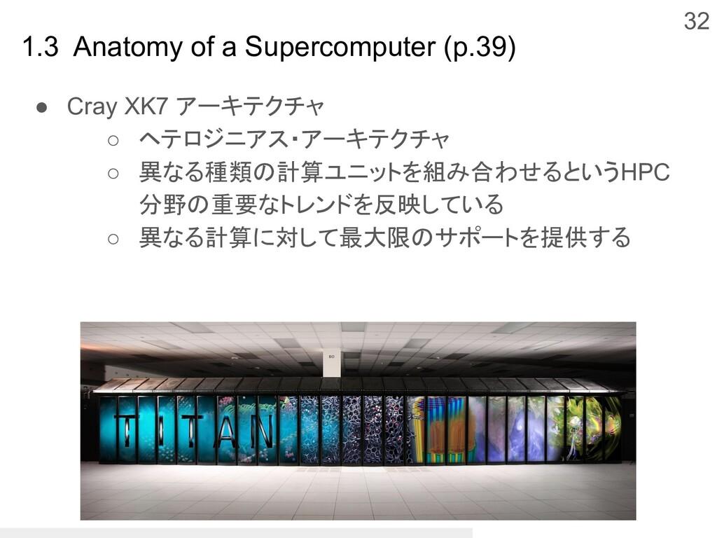 32 ● Cray XK7 アーキテクチャ ○ ヘテロジニアス・アーキテクチャ ○ 異なる種類...