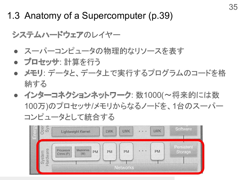 35 1.3 Anatomy of a Supercomputer (p.39) システムハー...