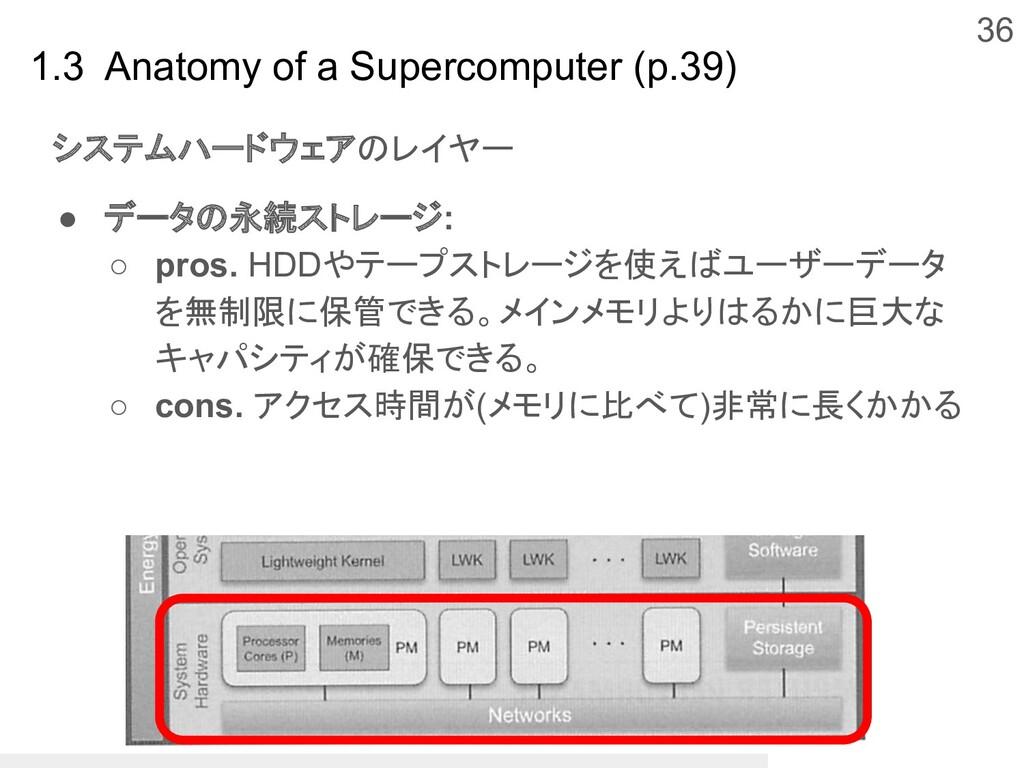 36 1.3 Anatomy of a Supercomputer (p.39) システムハー...