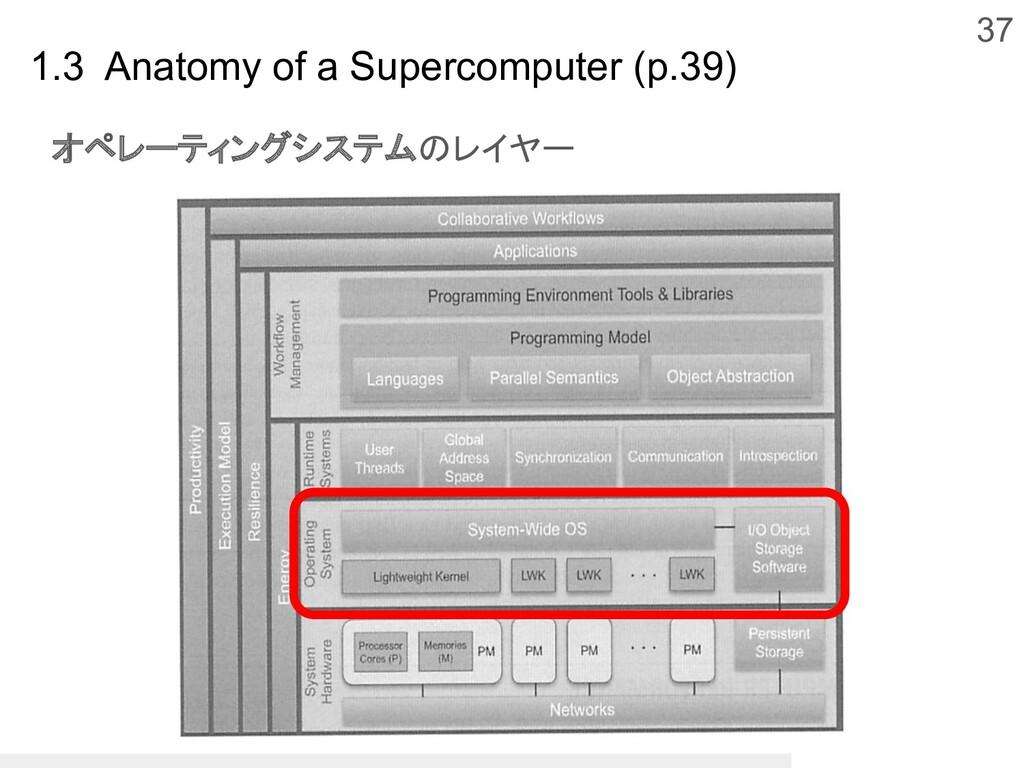 37 1.3 Anatomy of a Supercomputer (p.39) オペレーティ...