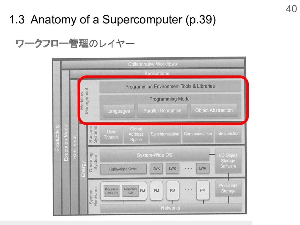 40 1.3 Anatomy of a Supercomputer (p.39) ワークフロー...