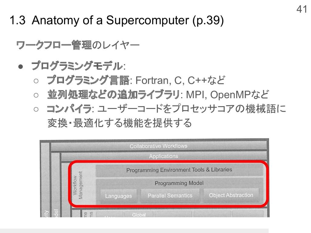 41 1.3 Anatomy of a Supercomputer (p.39) ワークフロー...