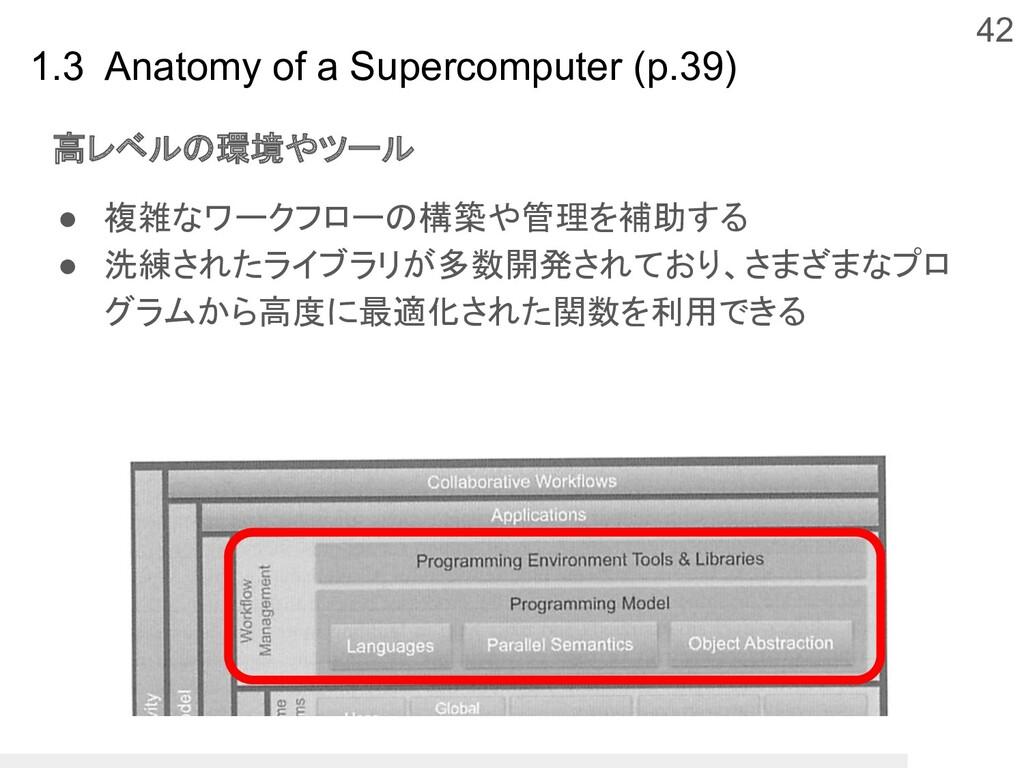 42 1.3 Anatomy of a Supercomputer (p.39) 高レベルの環...
