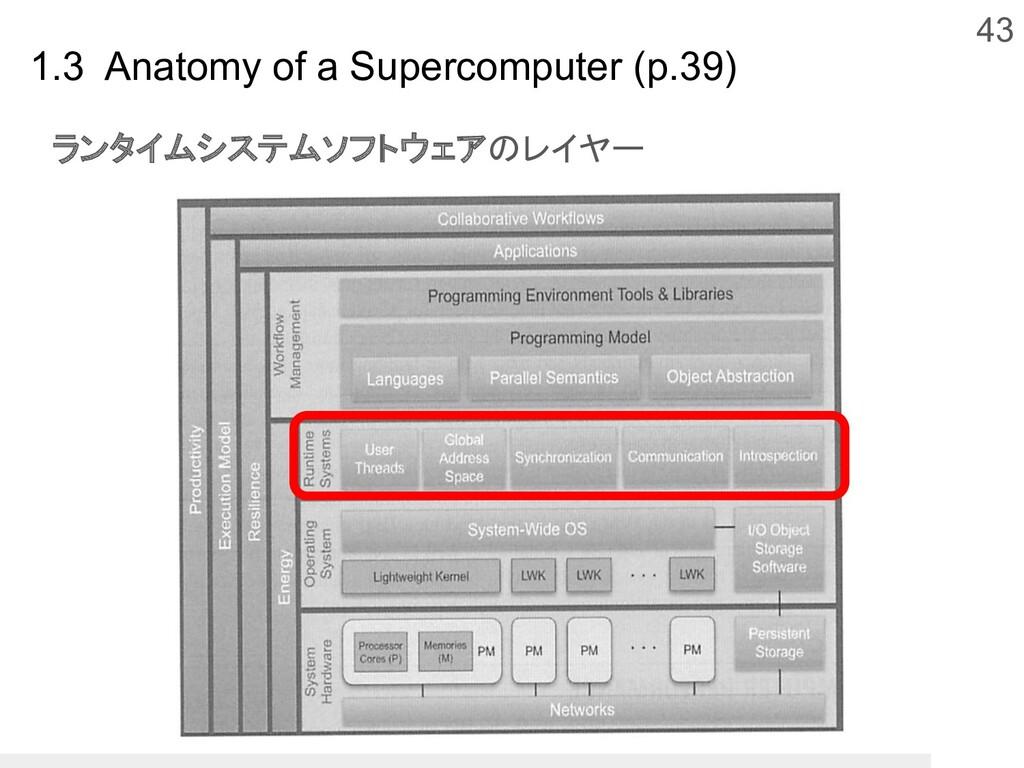 43 1.3 Anatomy of a Supercomputer (p.39) ランタイムシ...