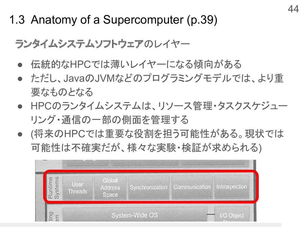 44 1.3 Anatomy of a Supercomputer (p.39) ランタイムシ...