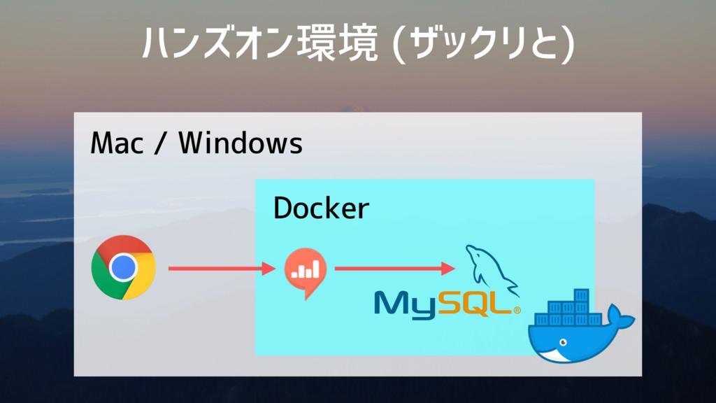 ハンズオン環境 (ザックリと) Mac / Windows Docker