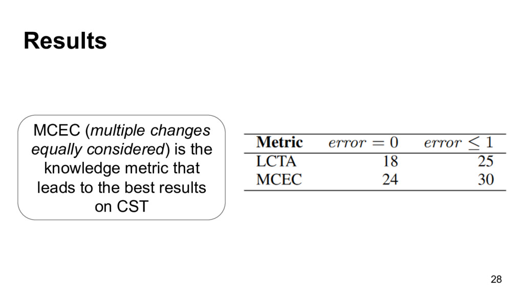 Results 28 MCEC (multiple changes equally consi...