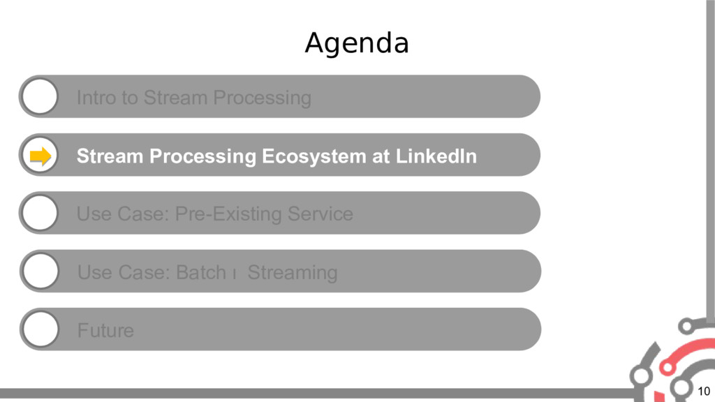 10 Agenda Intro to Stream Processing Stream Pro...