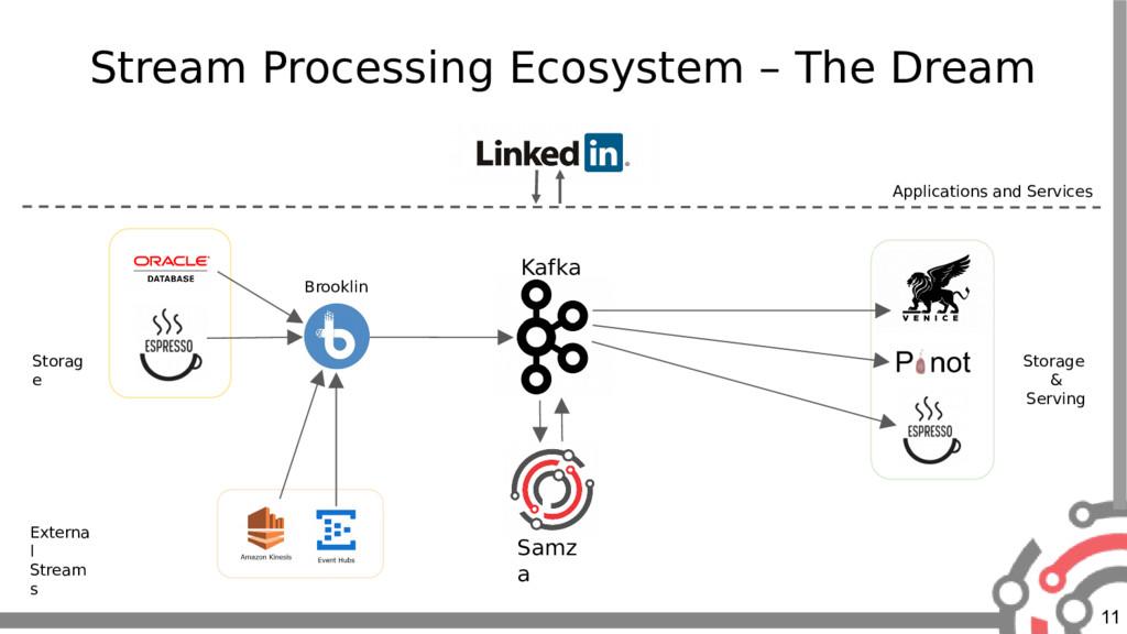 11 Stream Processing Ecosystem – The Dream Appl...