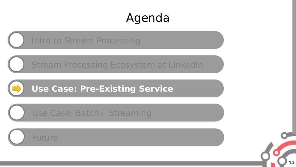 14 Agenda Intro to Stream Processing Stream Pro...