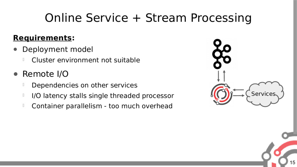 15 Online Service + Stream Processing Requireme...