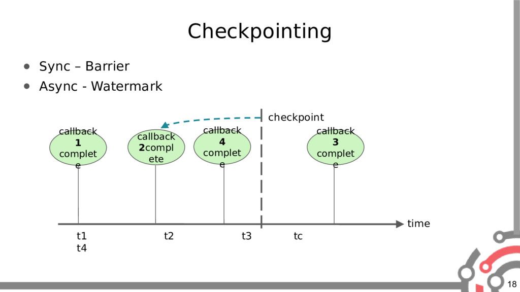 18 Checkpointing ● Sync – Barrier ● Async - Wat...