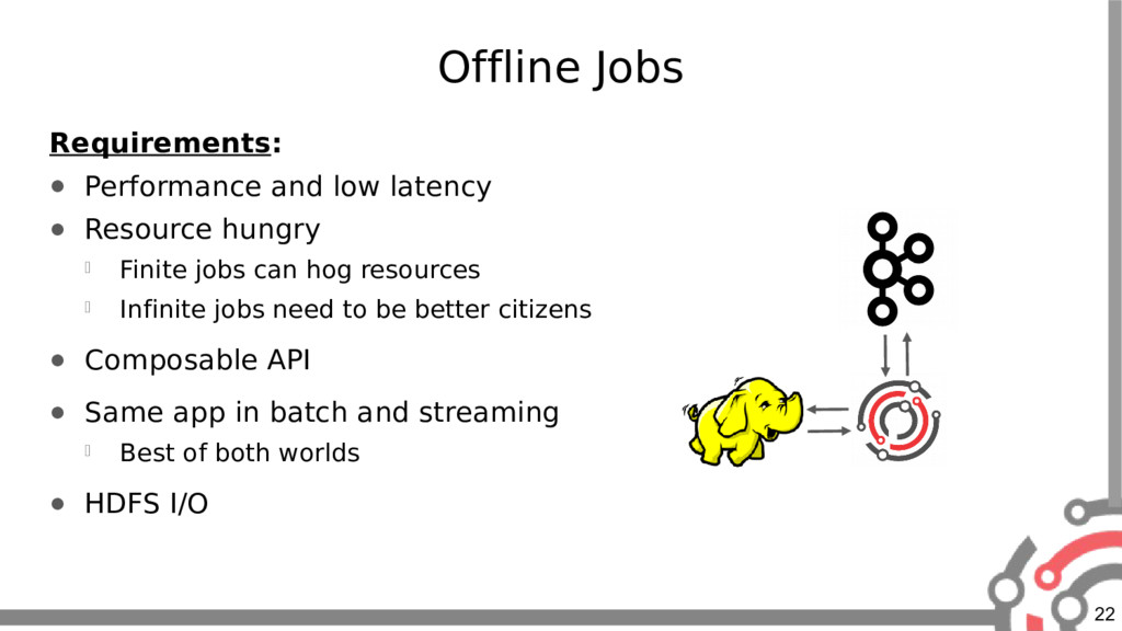 22 Offline Jobs Requirements: ● Performance and...
