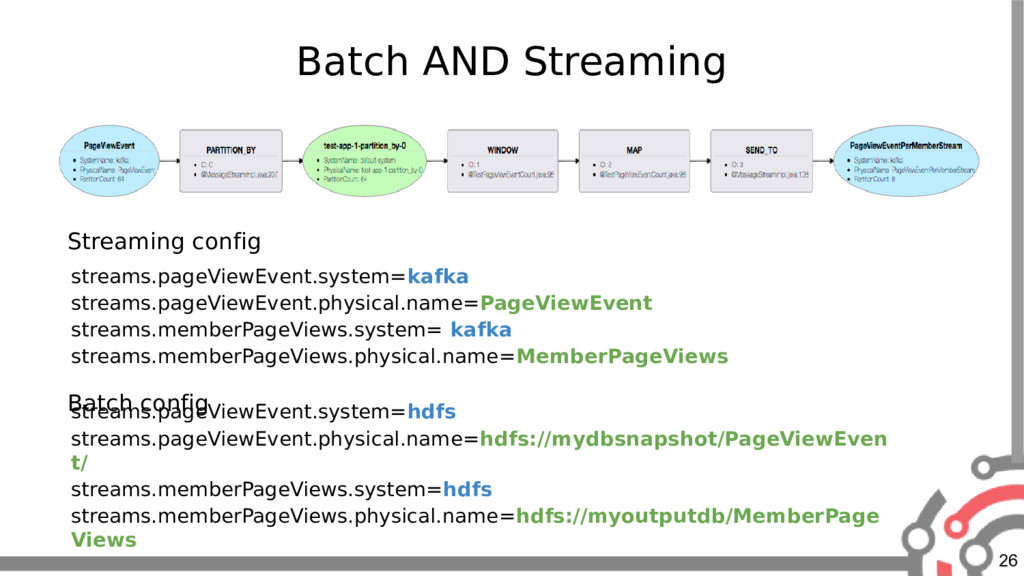 26 Batch AND Streaming streams.pageViewEvent.sy...