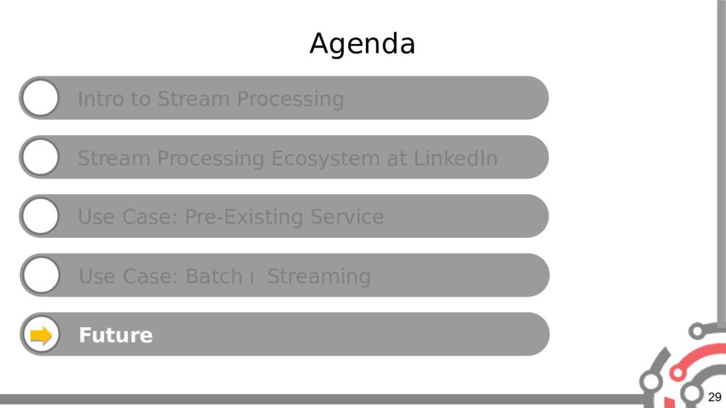 29 Agenda Intro to Stream Processing Stream Pro...