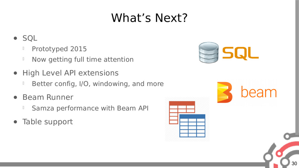 30 What's Next? ● SQL  Prototyped 2015  Now g...