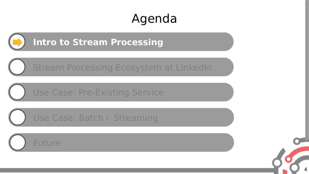 4 Agenda Intro to Stream Processing Stream Proc...