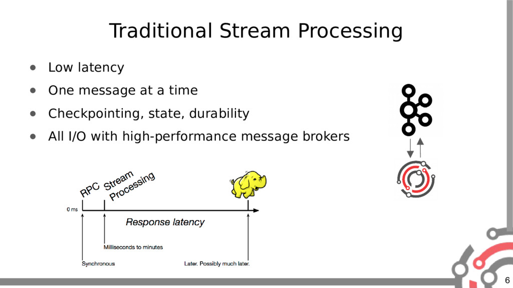 6 ● Low latency ● One message at a time ● Check...