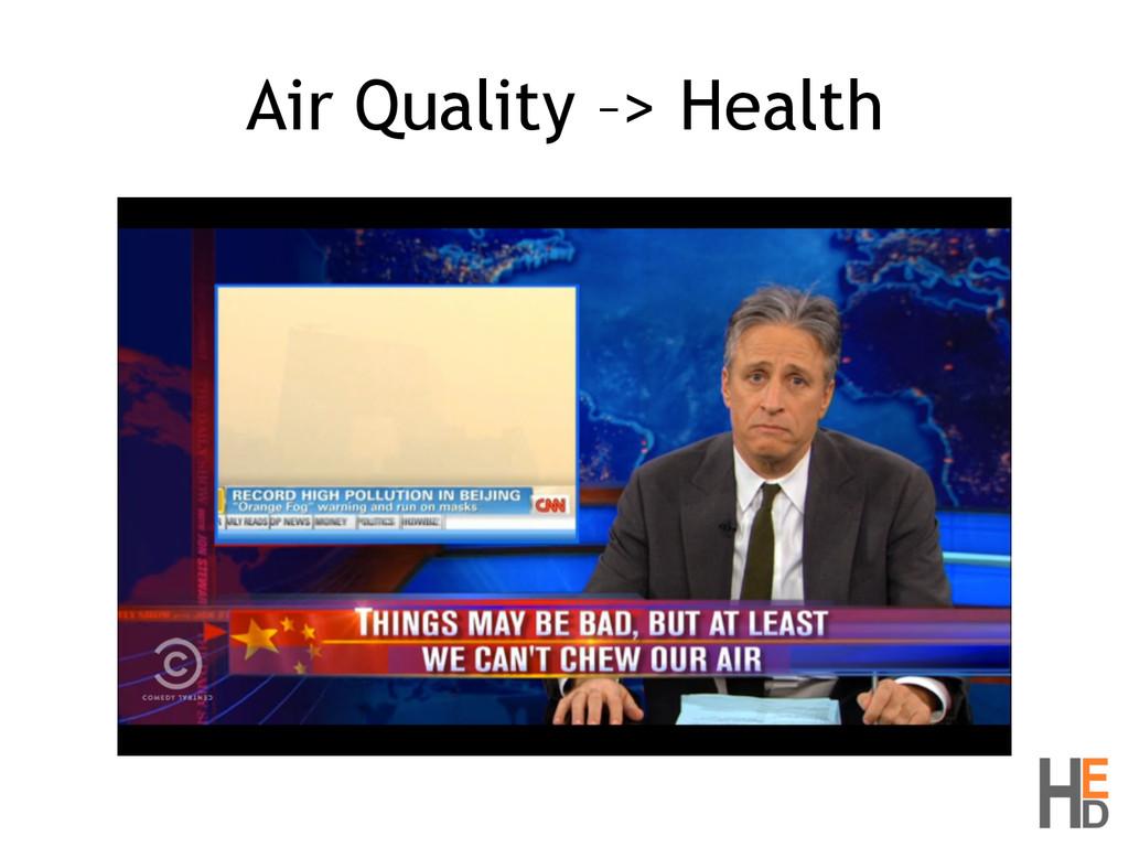 Air Quality –> Health