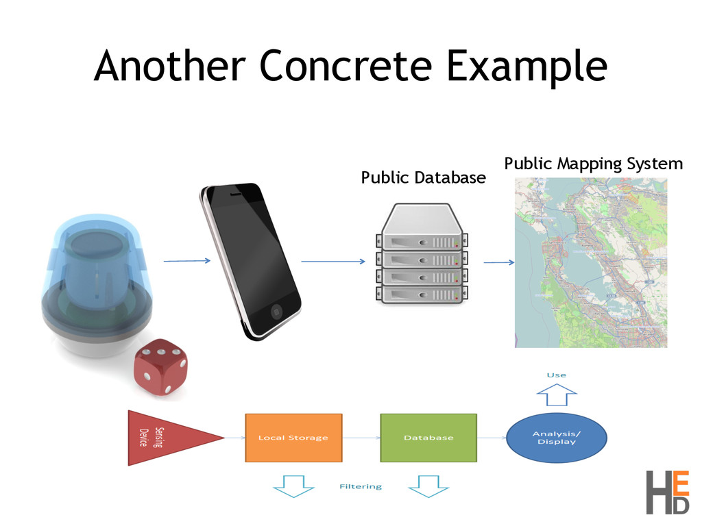 Another Concrete Example Public Mapping System ...