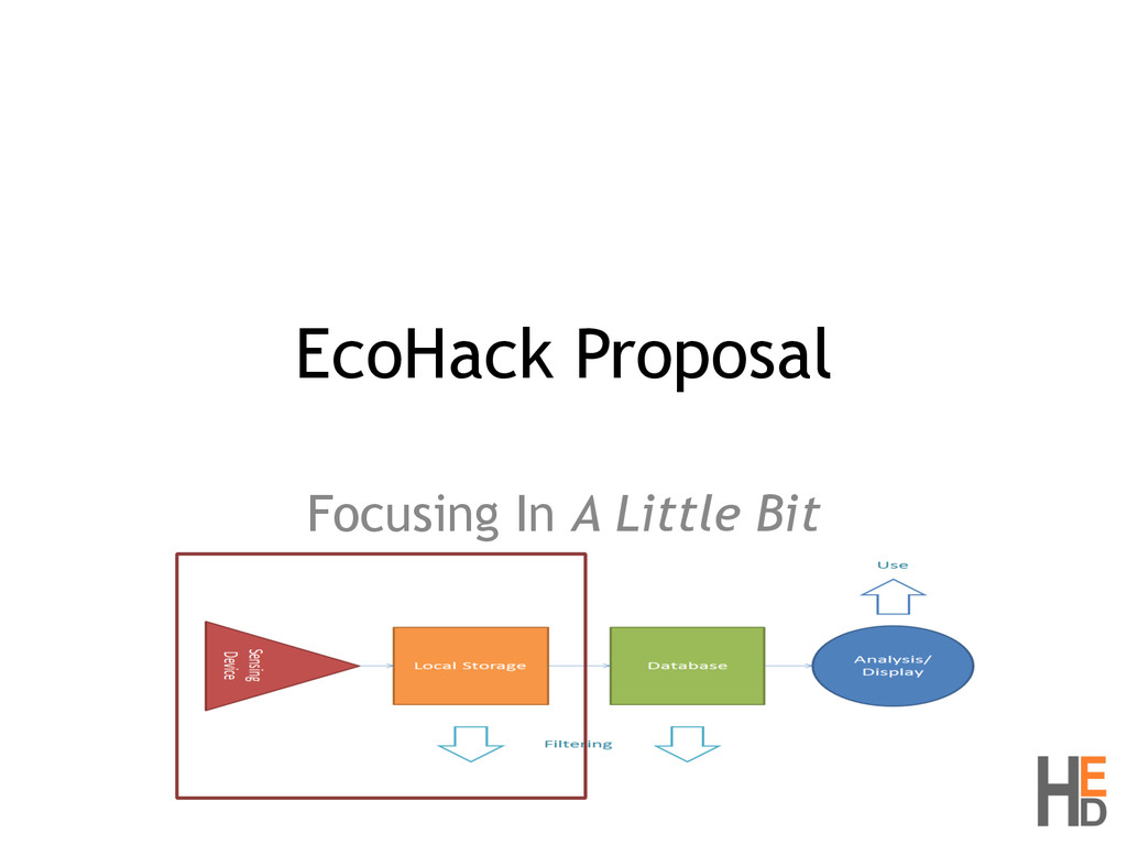 EcoHack Proposal Focusing In A Little Bit