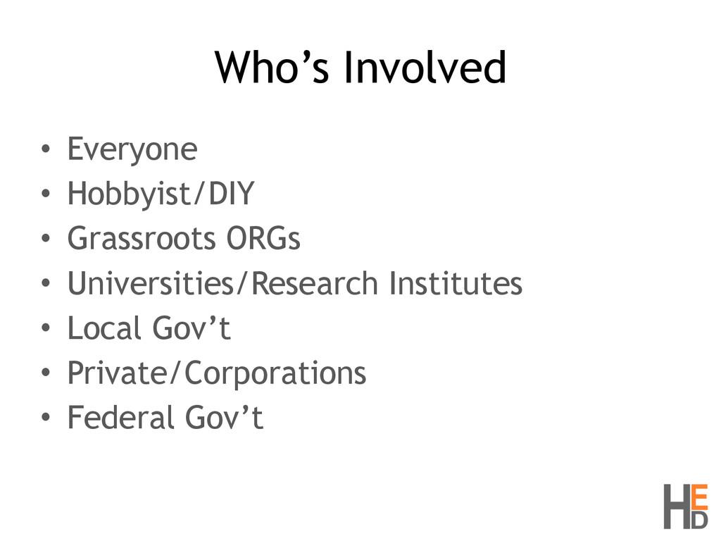 Who's Involved • Everyone • Hobbyist/DIY • Gras...
