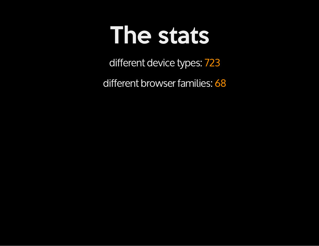 The stats different device types: 723 different...