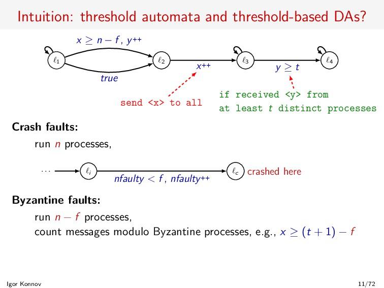Intuition: threshold automata and threshold-bas...