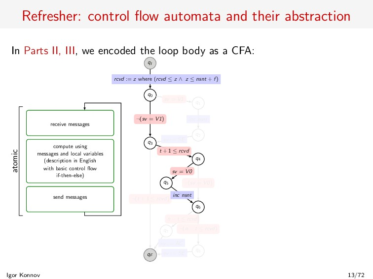 Refresher: control flow automata and their abstr...