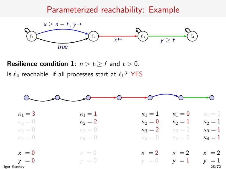 Parameterized reachability: Example 1 2 3 4 tru...