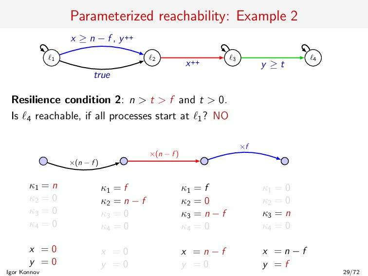 Parameterized reachability: Example 2 1 2 3 4 t...