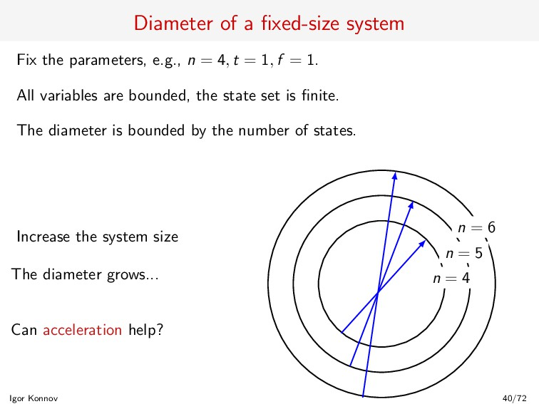 Diameter of a fixed-size system Fix the paramete...