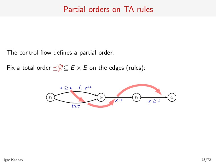 Partial orders on TA rules The control flow defin...