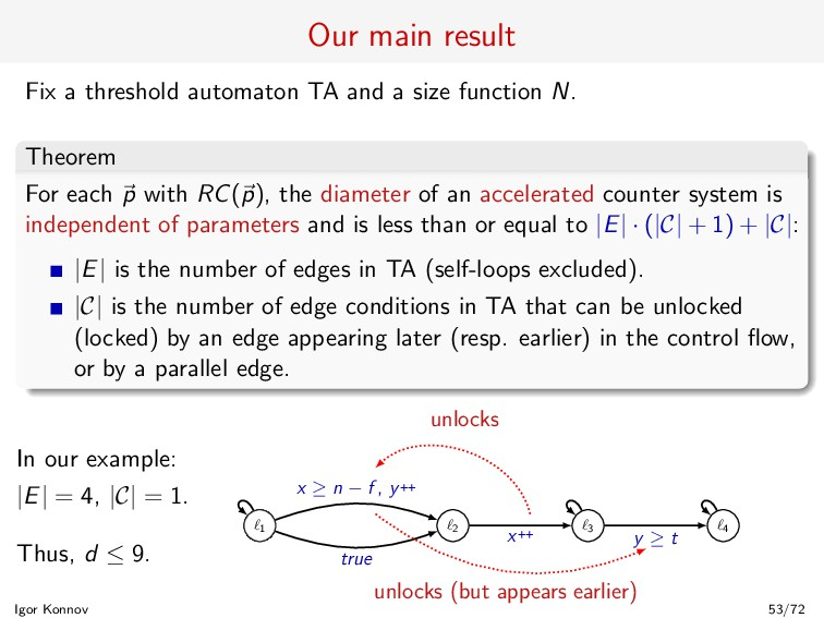 Our main result Fix a threshold automaton TA an...