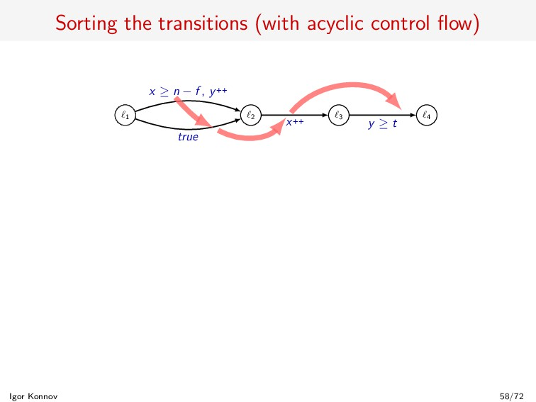 Sorting the transitions (with acyclic control fl...