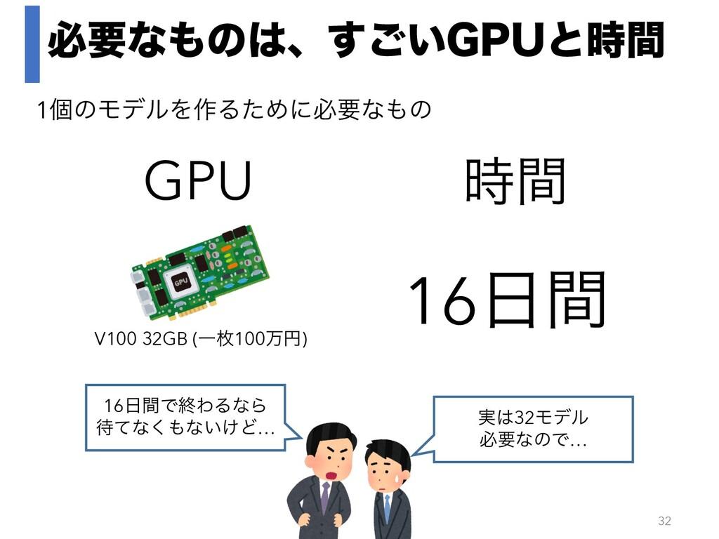 ඞཁͳͷɺ͍͢͝(16ͱؒ 32 1ݸͷϞσϧΛ࡞ΔͨΊʹඞཁͳͷ V100 32GB...