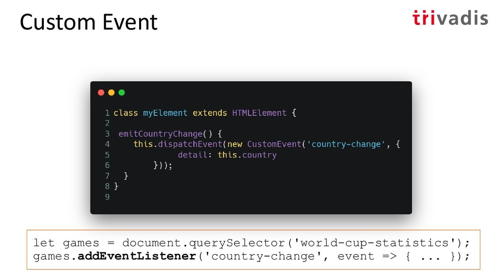 Custom Event let games = document.querySelector...
