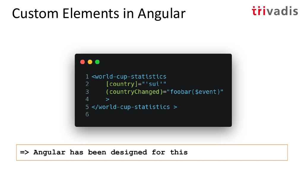 Custom Elements in Angular => Angular has been ...
