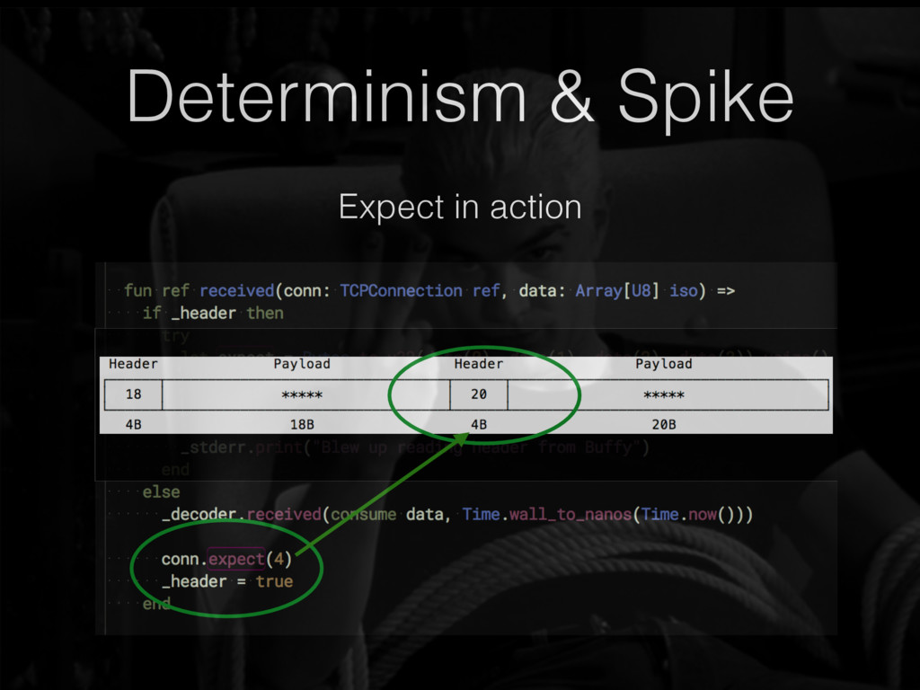 Determinism & Spike Expect in action