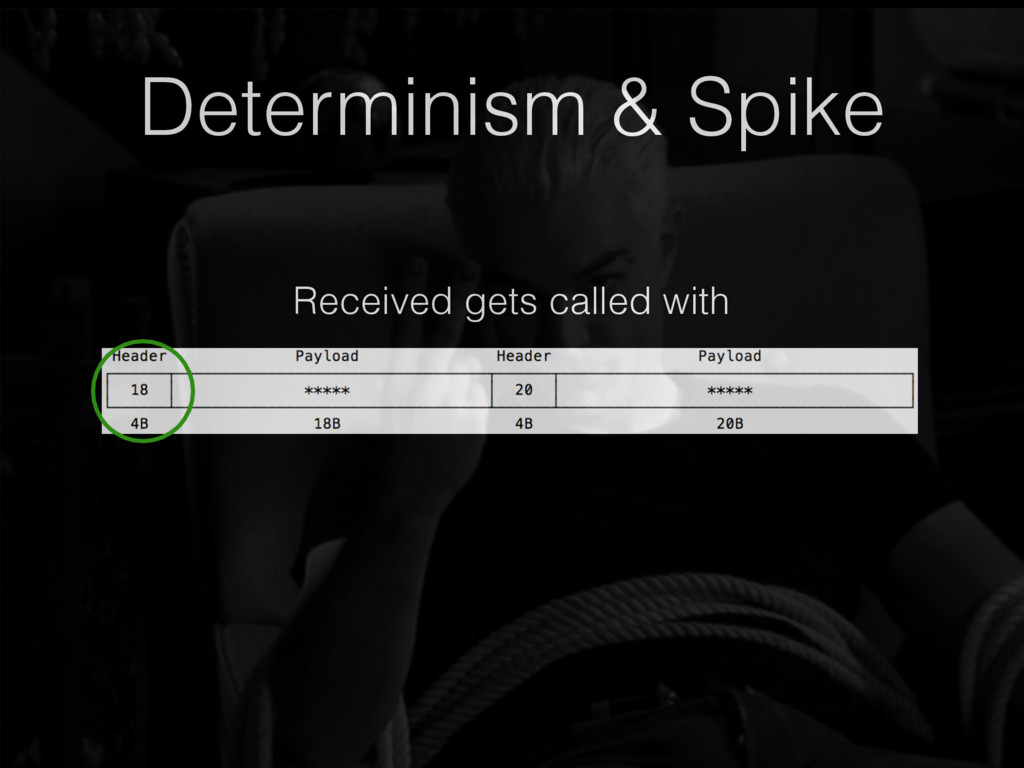 Determinism & Spike Received gets called with